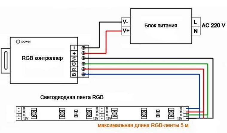 Модули светодиодных строк